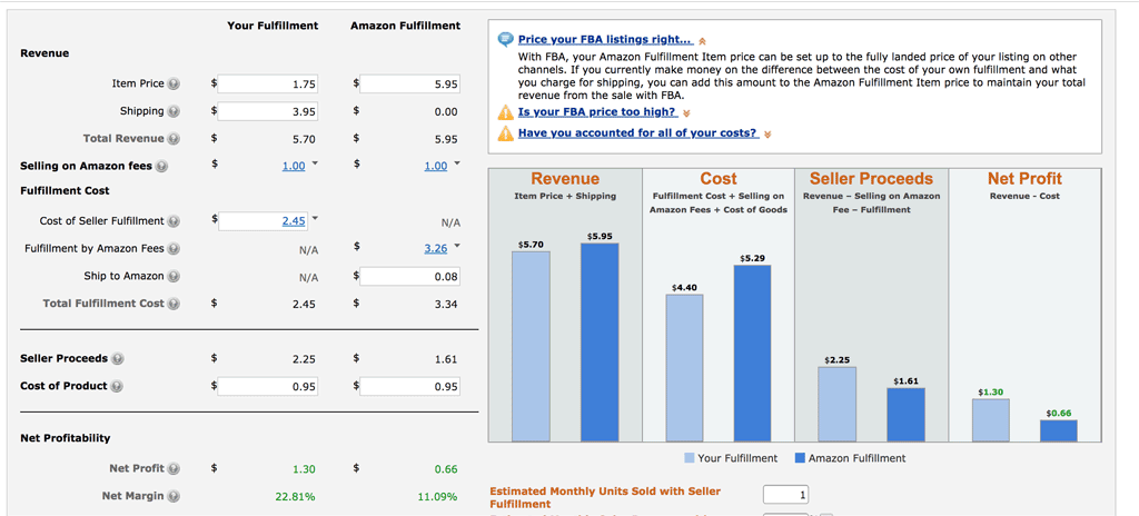 How to Use the Amazon FBA Calculator: The Results