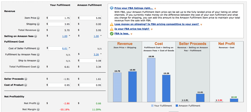 How to Use the Amazon FBA Calculator: The Real Results
